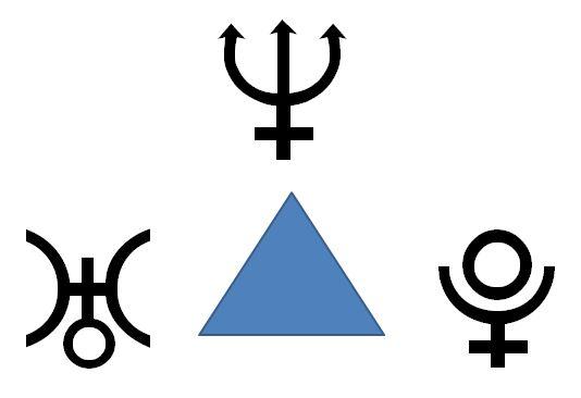 Uranus, Neptune, Pluton