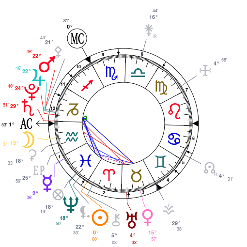 Equinoxe de printemps 2020
